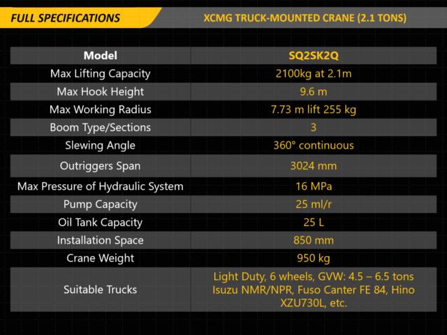 XCMG TRUCK-MOUNTED CRANE (2.1 TONS) | XCMG#0001