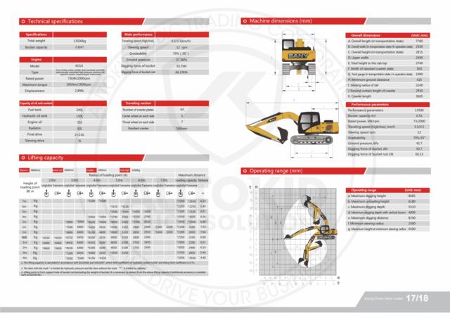 SANY SY135C Specs 02